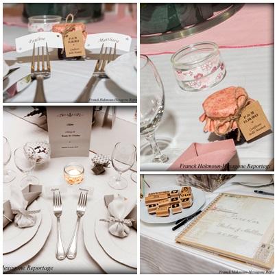 page la table