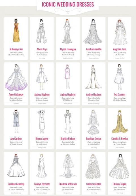 100 robes mythiques 1