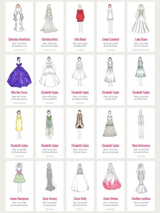 100 robes mythiques 2