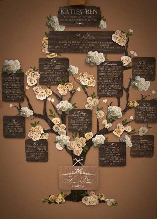 plan de table arbre mariage vintage