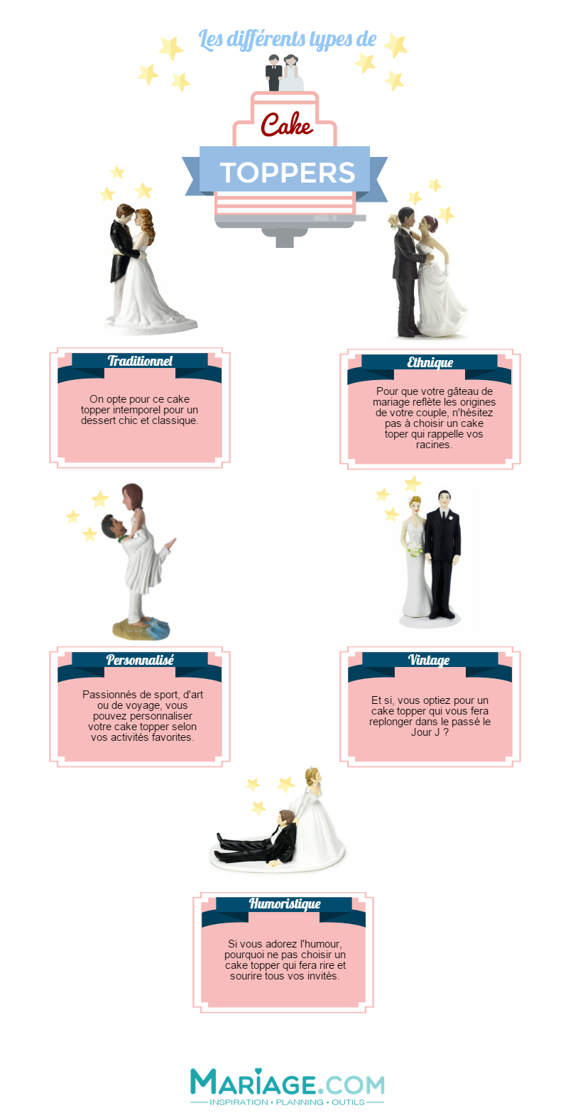 infographie cake topper une