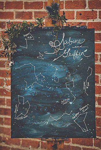 plan de table bleu mariage constellation