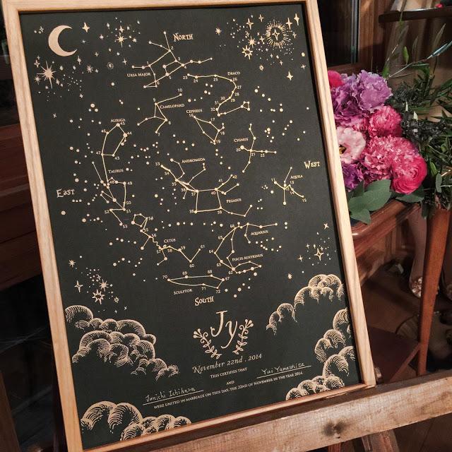 plan de table mariage constellation tableau
