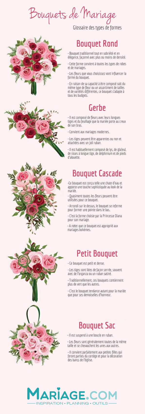 bouquet de la mari e cette infographie vous explique comment le choisir. Black Bedroom Furniture Sets. Home Design Ideas